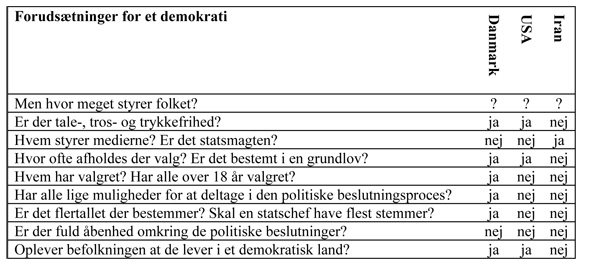 forudstninger-for-et-demokratiwww